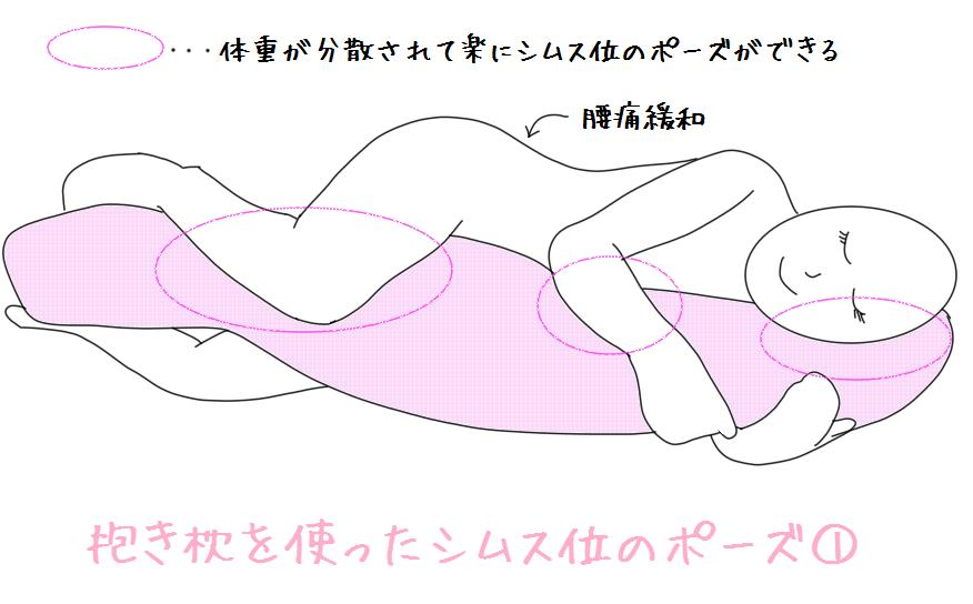 低血圧も防げる妊婦さんにおすすめしたいシムスの姿勢
